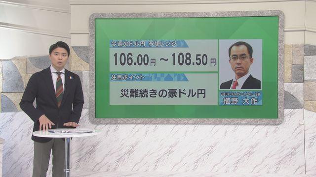 豪 円 為替 ドル