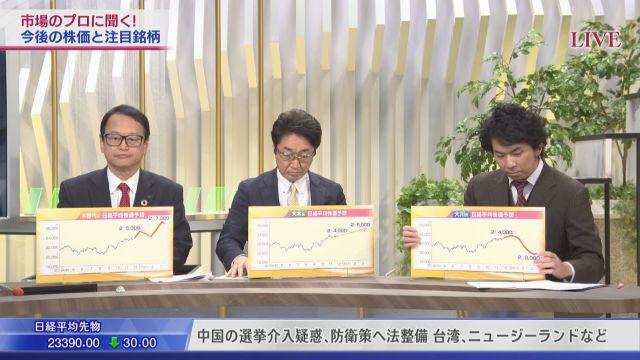 大化け期待株! プロが注目する中小型の銘柄とは【日経プラス10 ...